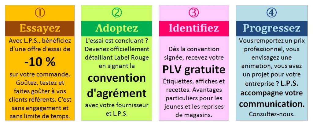 4 étaples simples pour entrer dans la filière du porc Fermier Cénomans Label Rouge